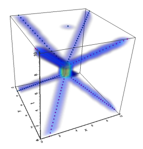 Density_1_Linear